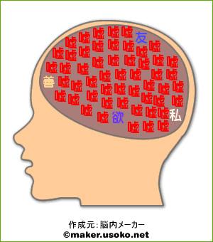 所長の脳内イメージ!